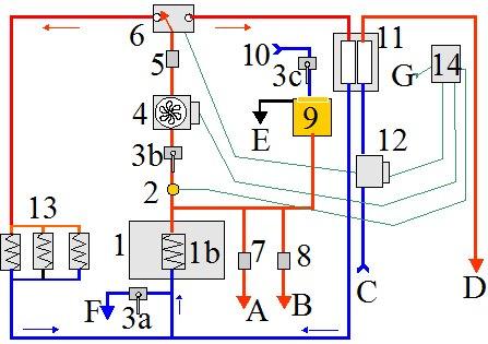 Luchando contra la crisis energ tica 1 blog naturaleza - Calefaccion de lena con radiadores ...