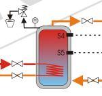 Acumulador de calor / Intercambiador solar