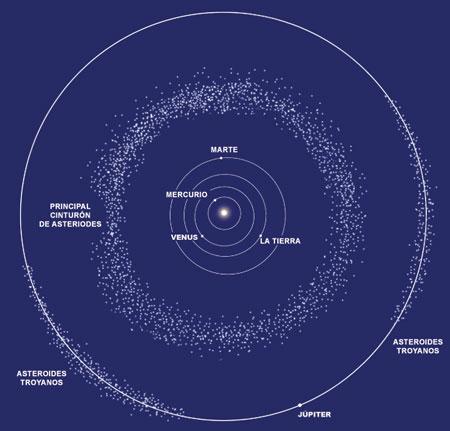 asteroides02-es