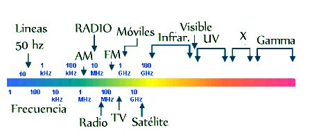 espectro.jpg