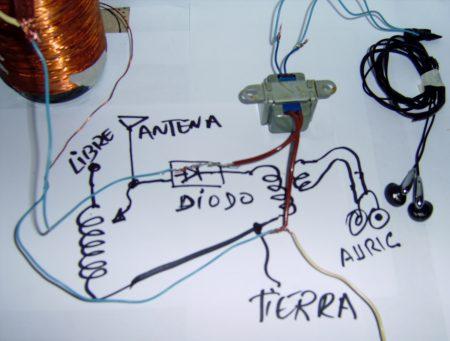 El Electr 243 N Es Divertido Una Radio Sin Pilas Construye