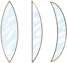 73c8184749 De izquierda a derecha, diferentes tipos de lentes según su geometría: lente  biconvexa, plano-convexa, cóncavo-convexa. Desde el punto de vista óptico  las ...